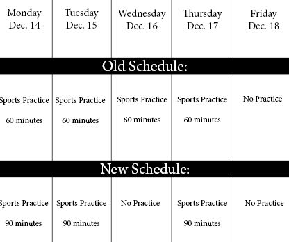 Practice schedule for mid-year assessments. Graphic by Sabrina de Brito and Cole Feldman