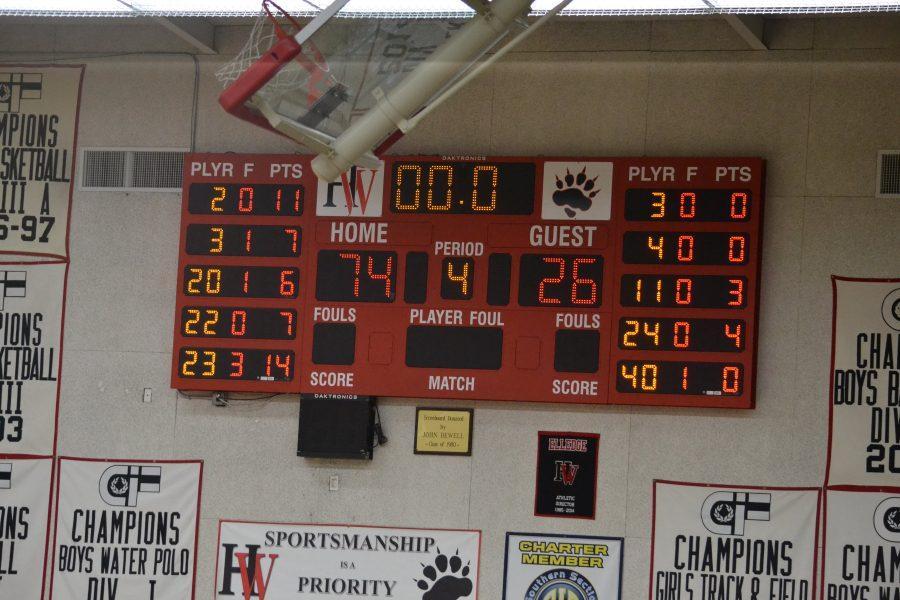 HW Girls Basketball vs. Marymount