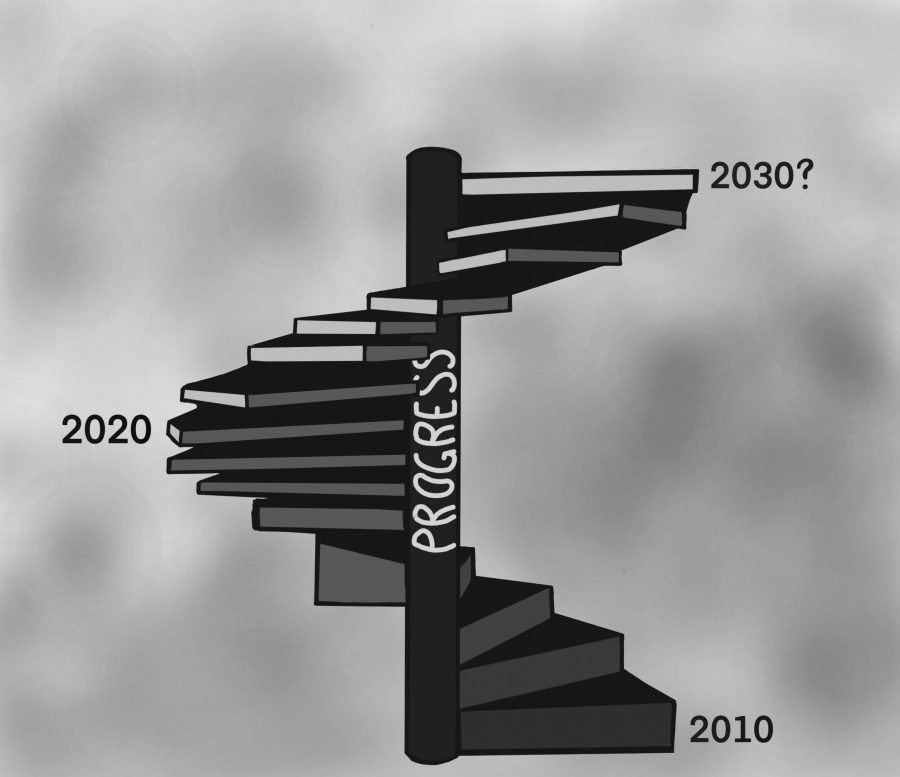 Climbing the steps toward unity