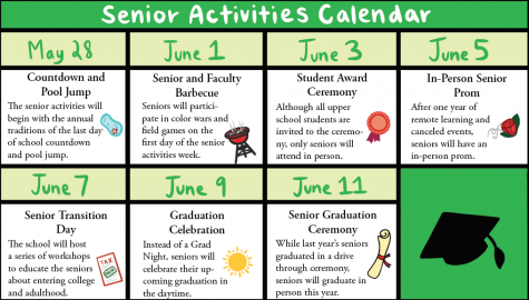 Prefects organize activities