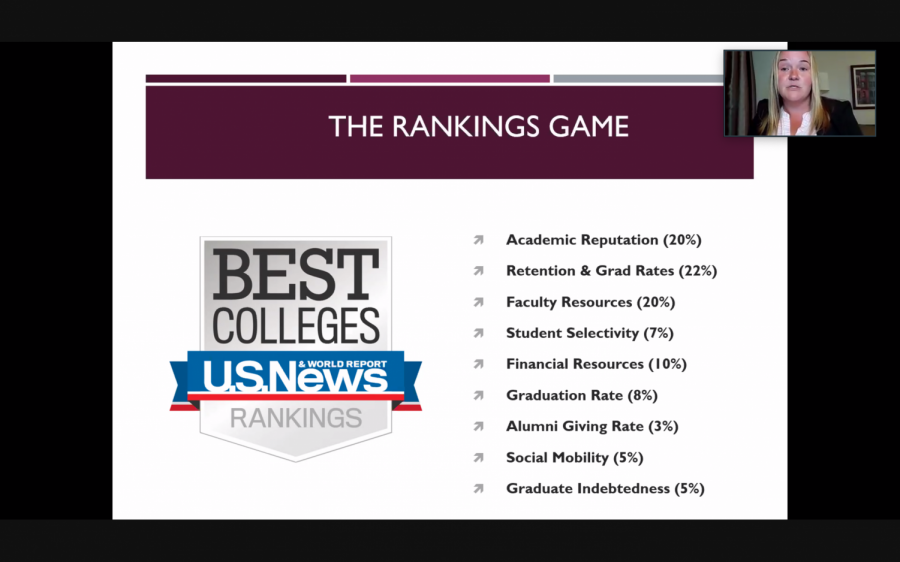 Upper School Dean Sara Miranda describes the factors that make up each college or universitys ranking.