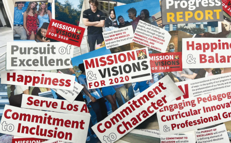 HW Visions Progress report released Sept. 15 highlights five administration goals set in 2015 and how the school will implement change based on student opinions in the community to better student life, local communities and diversity, equity and inclusion.
